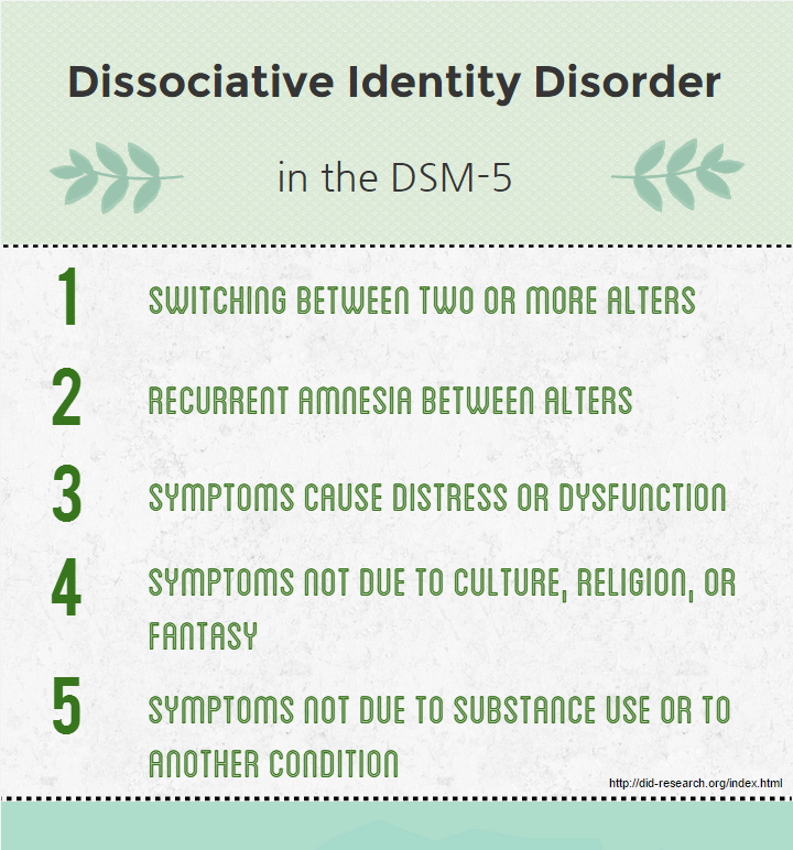 dissociative identity disorder research