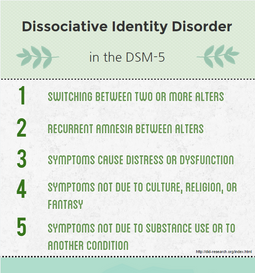 DID in the DSM-5